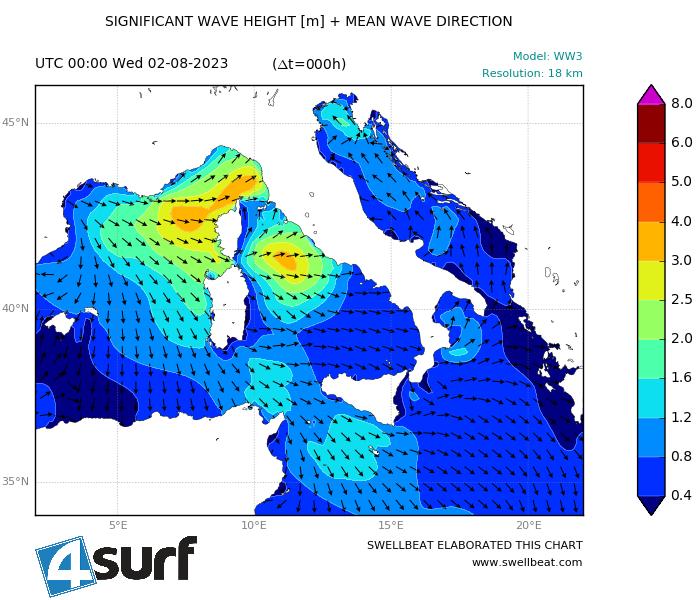 Italy wave forecast